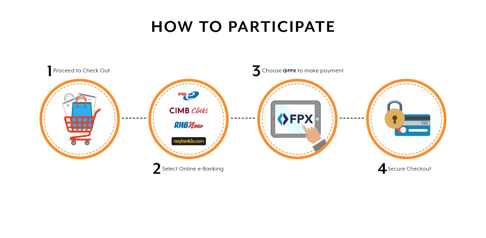 FPX Description Banner